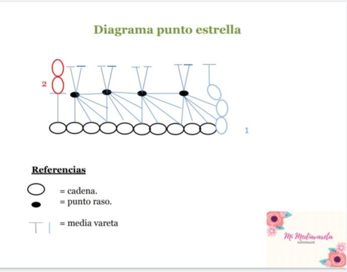 Punto estrella a crochet diagrama